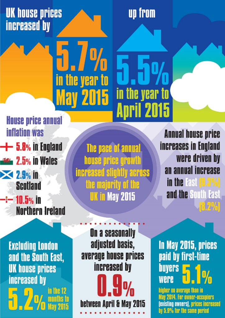 House-Prices-Infographic-ONS-2jpg