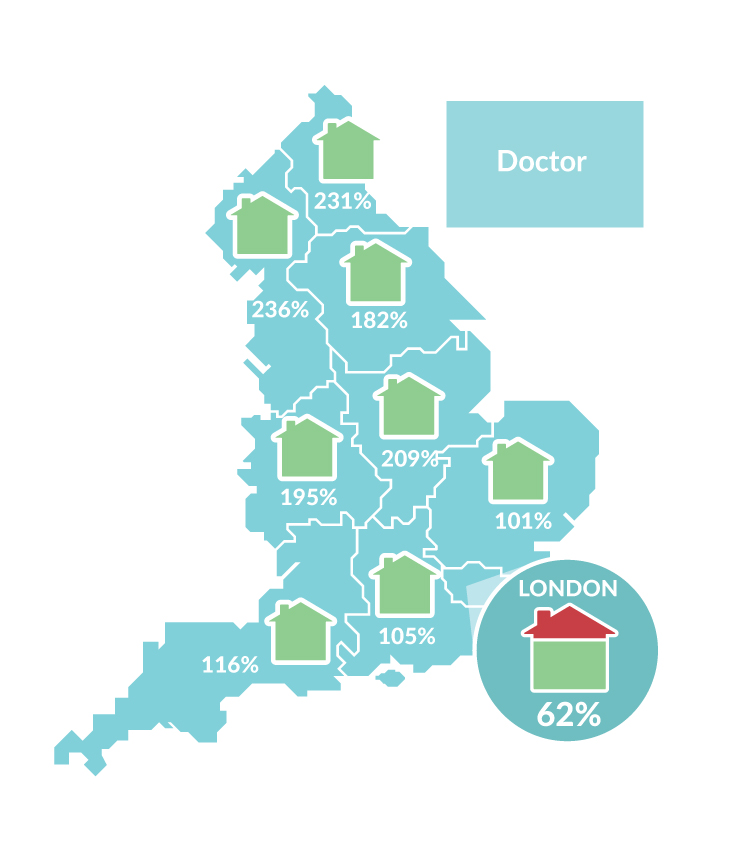 doctor-statistics