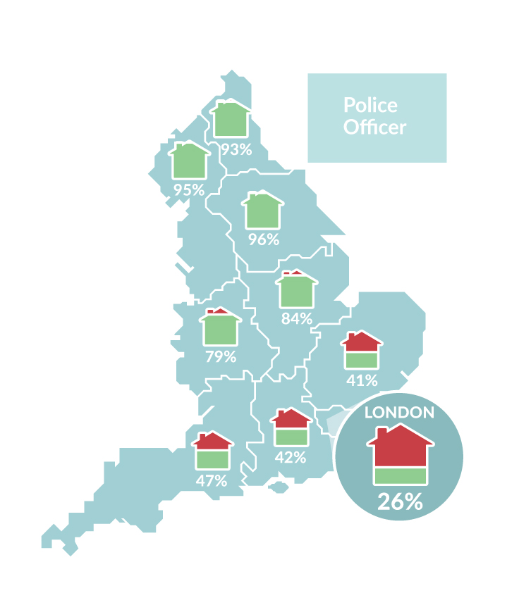 police-officer-statistics