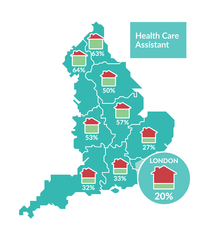 health-care-assistants-statistics