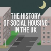 the-history-of-social-housing-uk