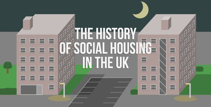 A History Of Social Housing In The UK - Sell House Fast on cool architecture design, old cypress kitchens by design, 1890s interior design, bathroom design, 1920s home interior design, 1920 home decor and design,