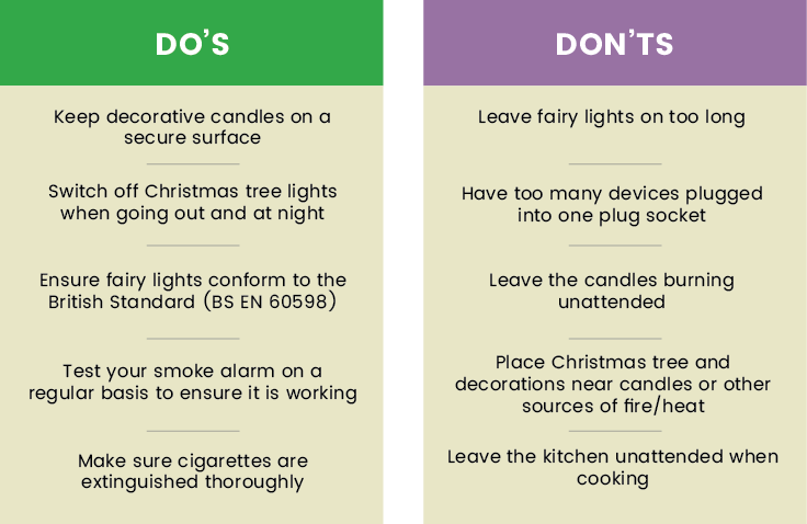 christmas-safety-dos-donts-jpg
