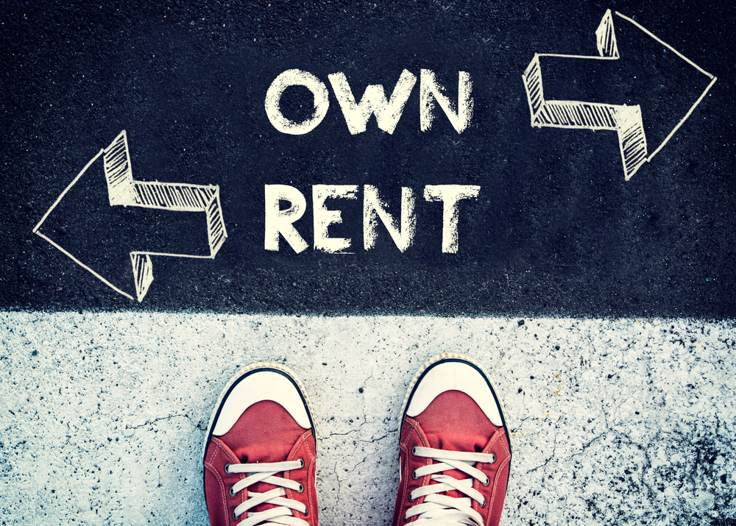 own-rent-house-uk