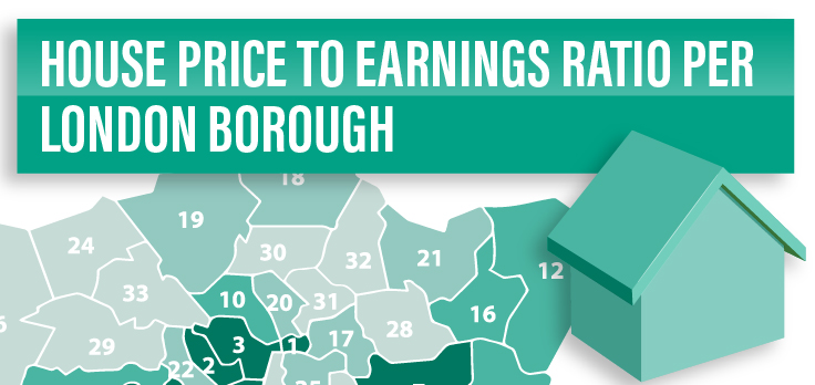 london-house-price-to-earnings-feature