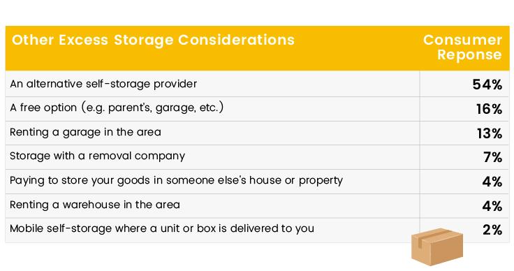self-storage-across-europe-table-2