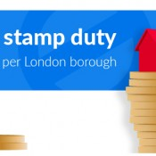 stamp-duty-london-boroughs